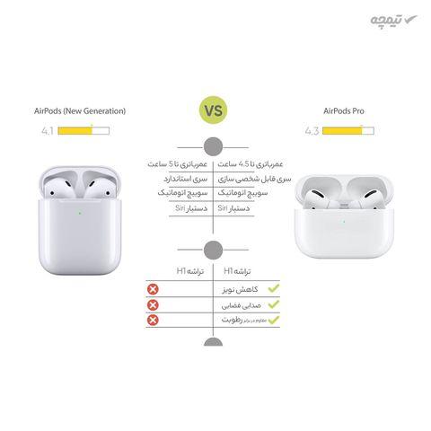 هندزفری اپل مدل AirPods New Generation، بی سیم