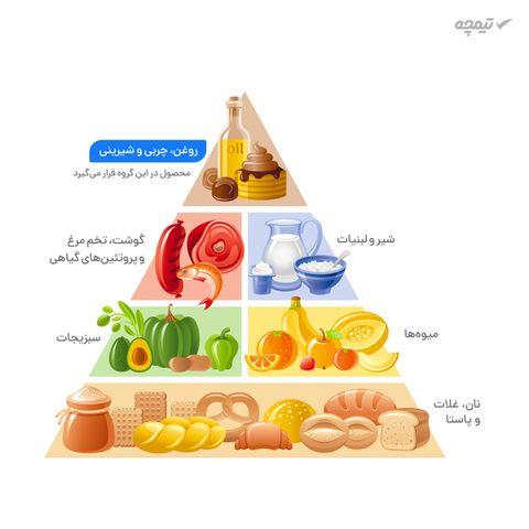 ویفر با کرم شیری هیت شیرین عسل مقدار 600 گرم بسته 4 عددی